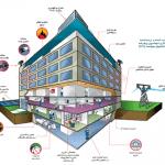سیستم مدیریت هوشمند ساختمان BMS