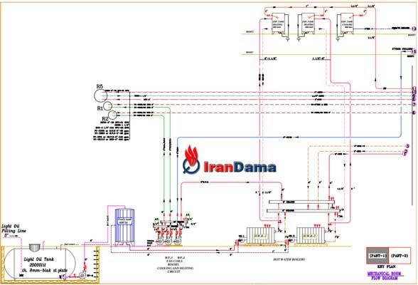 نقشه اتوکد تاسیسات مکانیک ساختمان انستیتو موسیقی سلیمانیه
