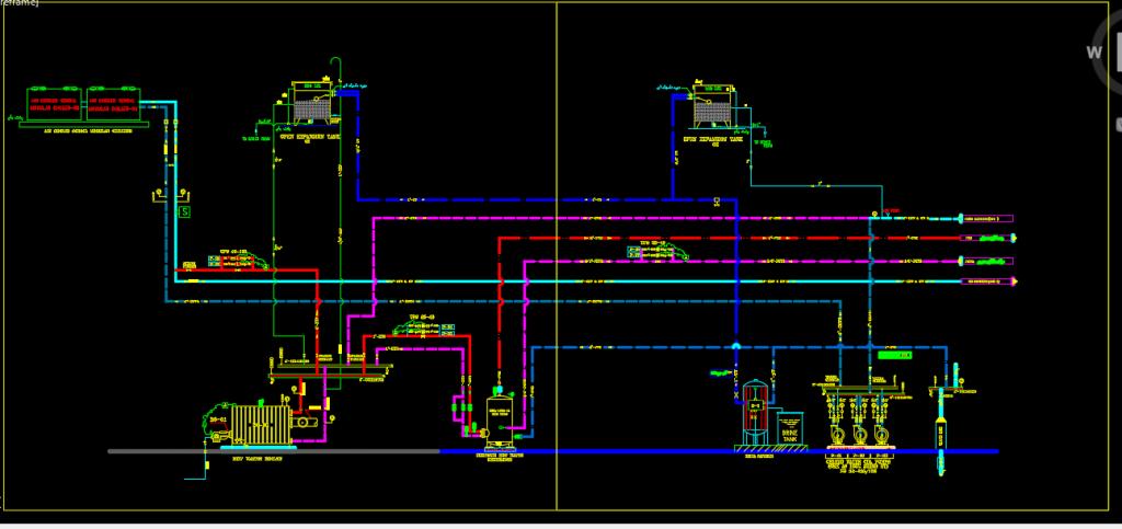 نقشه اتوکد فلو دیاگرام موتورخانه با چیلر تراکمی هوا خنک