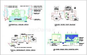 فایل اتوکد اتصالات و جزئیات انواع چیلر در هر دو حالتشامل لوله و اتصالات چیلر هوایی ، جزئیات لوله و اتصالات چیلر سانتریفیوژ ، فلودیاگرام چیلر آبی، لوله کشی داخلی چیلر