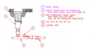 نقشه اتوکد مجموعه جزئیات اجرایی نازل های آبپاش مورد استفاده در آبیاری