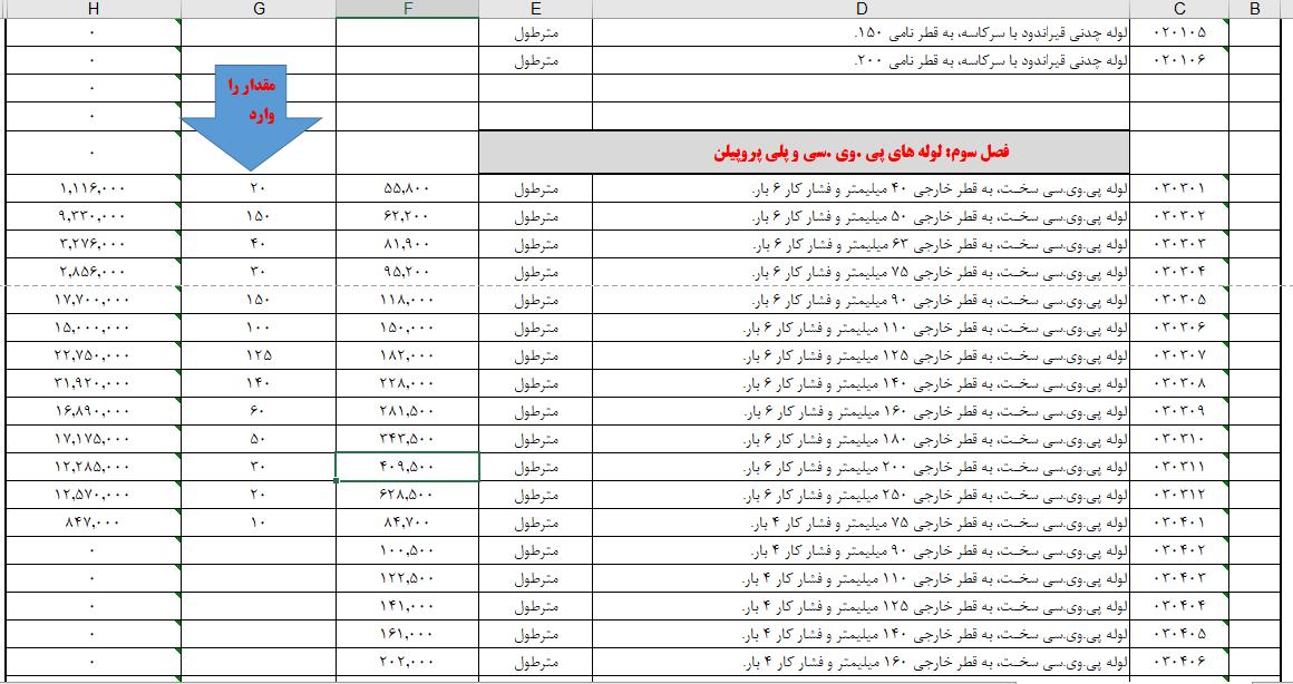 نرمافزار اکسل فهرست بهای مکانیک 1397 با قابلیتهای جدید