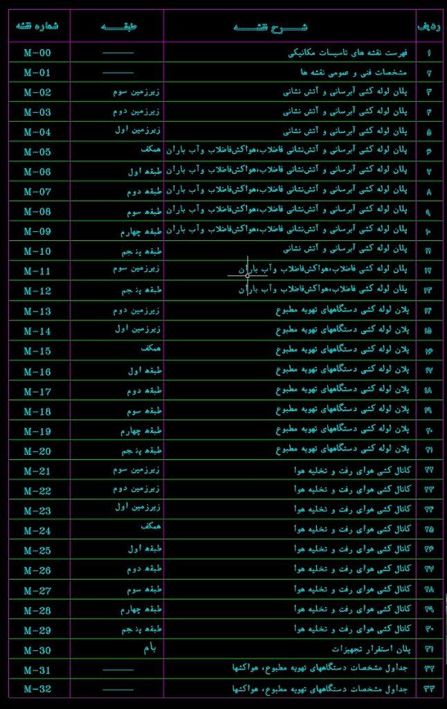 لیست نقشه اتوکد تاسیسات مکانیکی پاساژ (مجتمع تجاری)