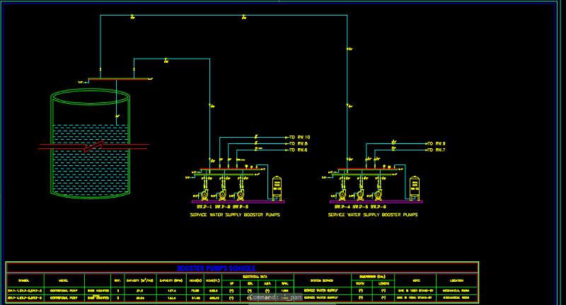 نقشه اتوکد بوستر پمپ آتش نشانی تاسیسات مکانیکی مجتمع مسکونی