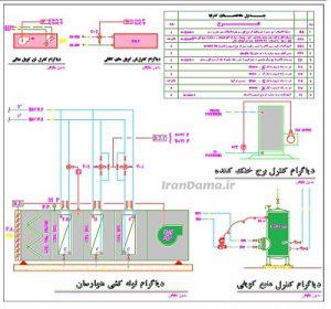 فایل اتوکد دیاگرام کنترل تجهیزات مکانیکی شامل : دیاگرام لوله کشی و کنترل هواساز ، دیاگرام کنترل فن کویل سقفی ، دیاگرام کنترل فن کویل کانالی ، دیاگرام کنترل برج خنک کن ، دیاگرام کنترل منبع کویلی