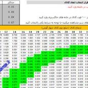 برنامه اکسل محاسبات ابعاد کانال هوا duct sizing