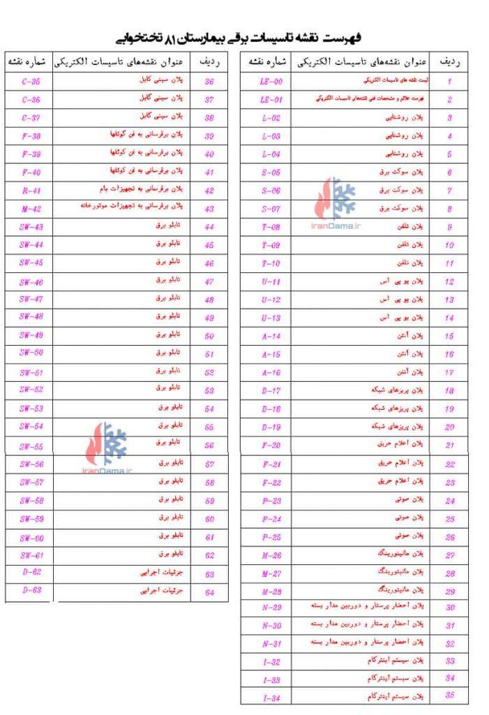 فهرست نقشه تاسیسات برقی بیمارستان 81 تختخوابی با دفترچه محاسبات