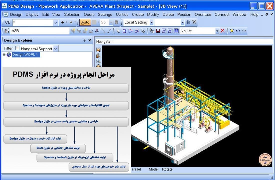 آموزش نرم افزار PDMS -نرم افزار طراحی سه بعدی