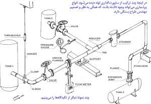اصول پایپینگ برای مهندسان تازه