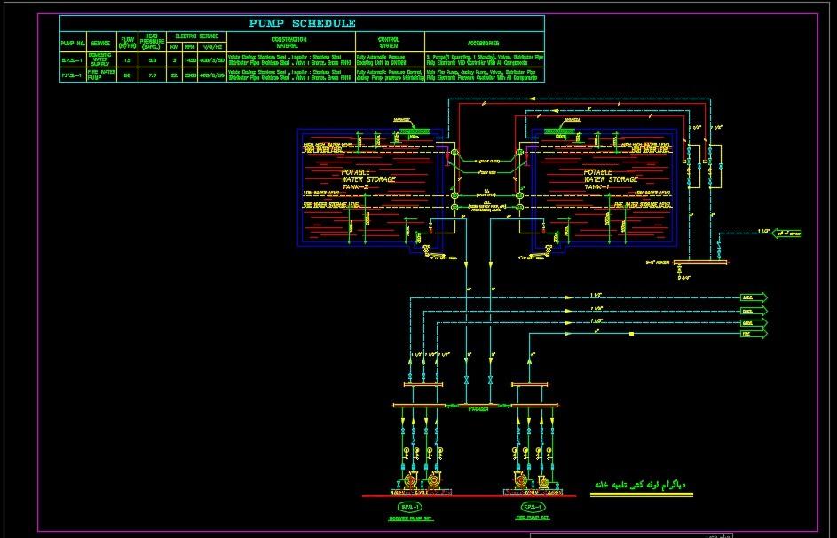 نقشه اتوکد تاسیسات مکانیکی پاساژ (مجتمع تجاری)