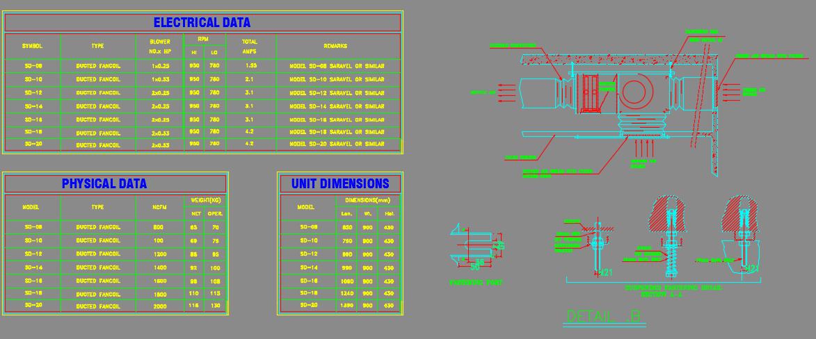 نقشه اتوکد تاسیسات مکانیکی ساختمان سرپرستی بانک
