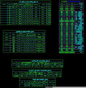 نقشه اتوکد تاسیسات مکانیکی سلف سرویس