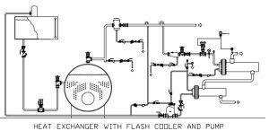 مجموعه نقشه اتوکد جزئیات اجرایی سیستم های بخار