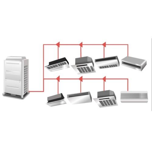 سیستم مولتی اسپیلیت VRF